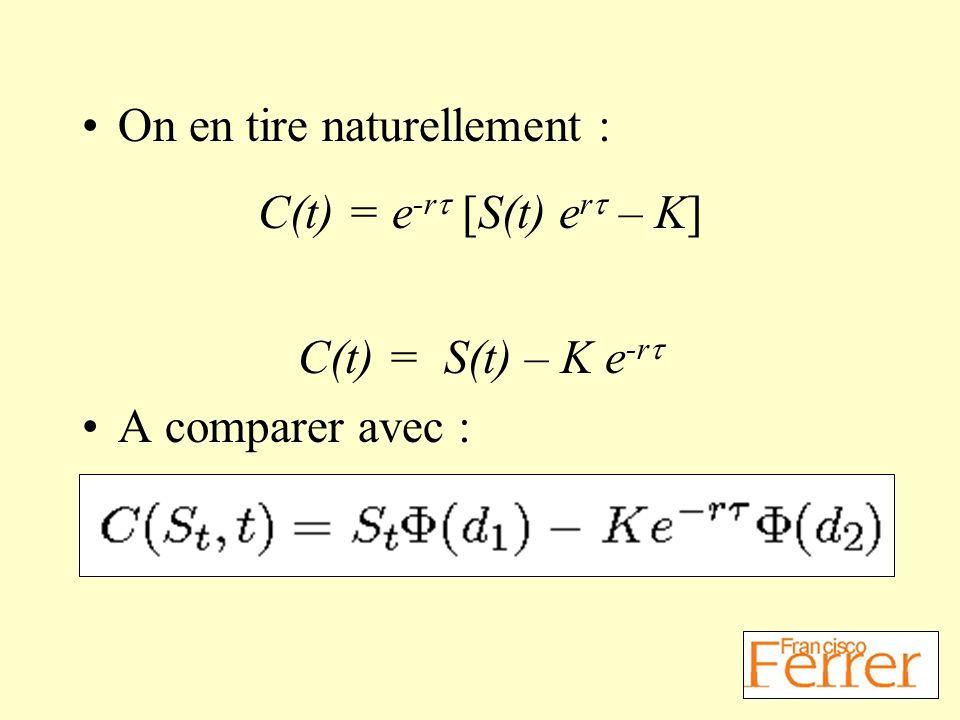 C(t) = e-rt [S(t) ert – K]